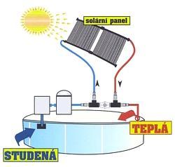 solární panel bazénu připojte smosh anthony chodí s fanoušky bts